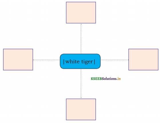KSEEB Solutions for Class 6 English Prose Chapter 5 A Chat with a Grasshopper 3