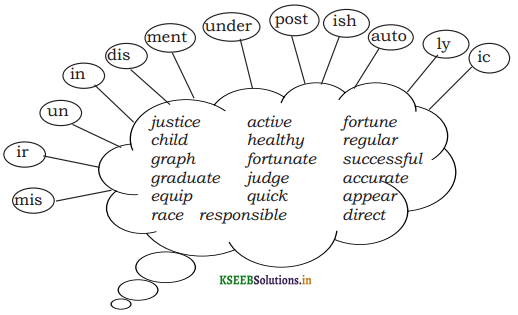 KSEEB Solutions for Class 7 English Prose Chapter 2 A Soldier's Son 1