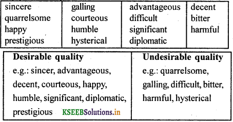 KSEEB Solutions for Class 9 English Prose Chapter 1 The Best Advice I Ever Had 2