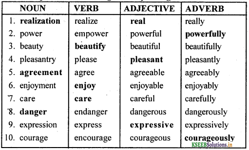 KSEEB Solutions for Class 9 English Prose Chapter 1 The Best Advice I Ever Had 5