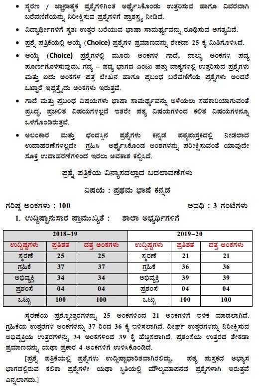 Karnataka SSLC 1st Language Kannada Model Question Paper Design 2