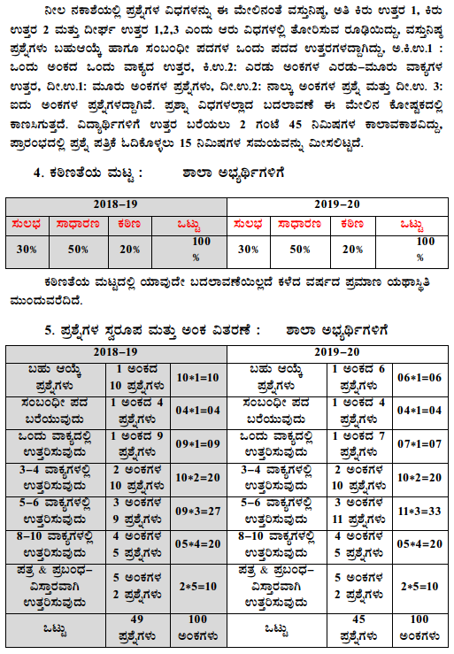Karnataka SSLC 1st Language Kannada Model Question Paper Design 5