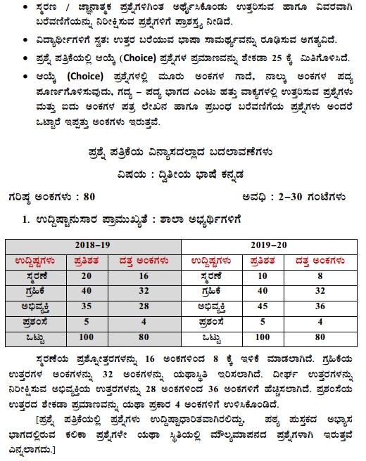 Karnataka SSLC 2nd Language Kannada Model Question Paper Design 2