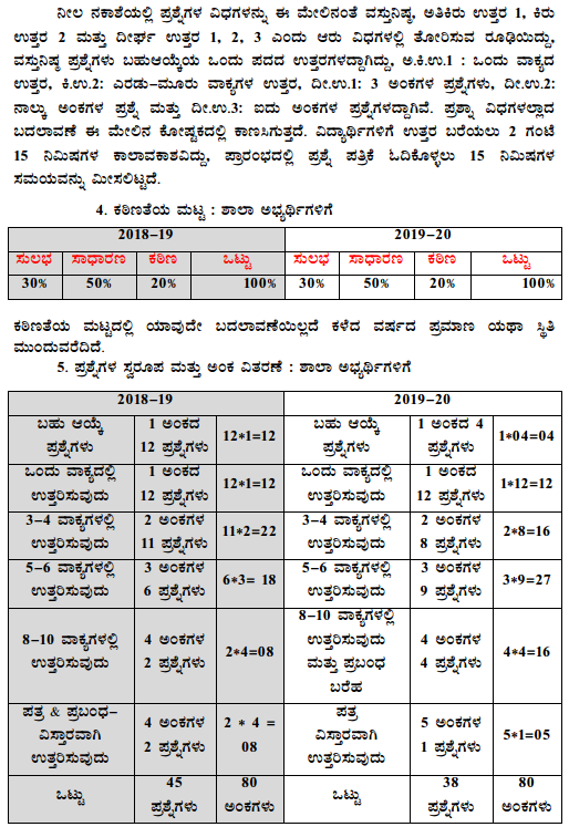 Karnataka SSLC 2nd Language Kannada Model Question Paper Design 5
